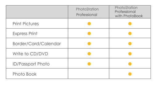 GenieSTAR-PhotoStation photo software